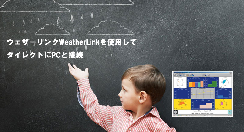 Using WeatherLink
